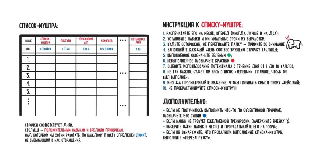 planirovanie-dlja-tvorcheskih-ljudey-4